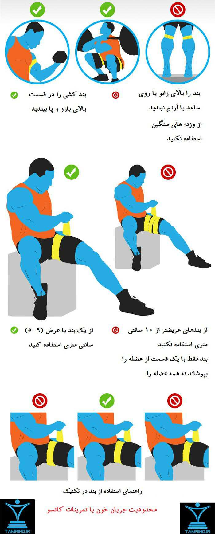 شیوه اجرای تمرینات با محدودیت جریان خون یا تمرینات کاتسو
