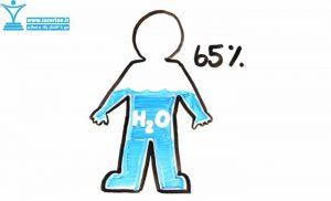 وزن آبی